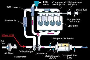 kemijsko-ciscenje-motora
